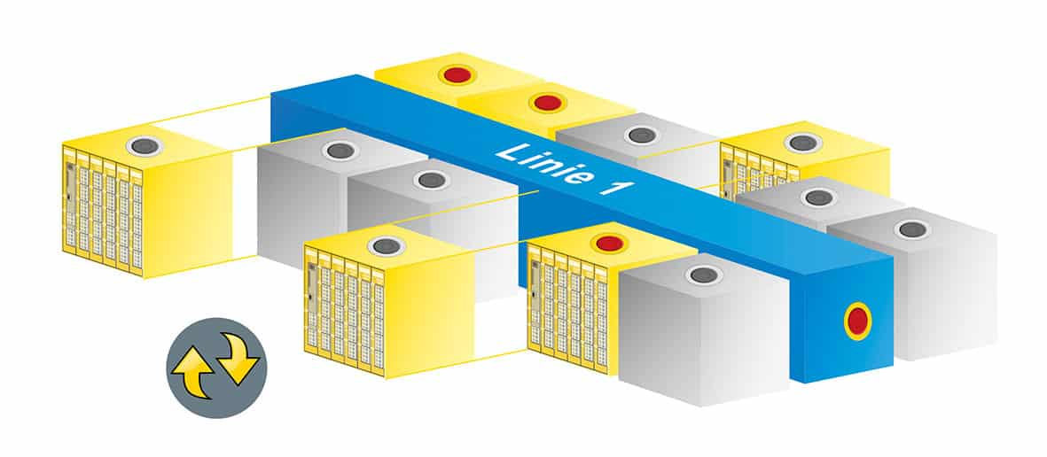 Mit dem neuen Hot-Swap-Feature des S-DIAS Safety-Systems von Sigmatek können modulare Maschinen und Anlageneinheiten mit Not-Halt-Funktion flexibel gruppiert bzw. umgerüstet werden.